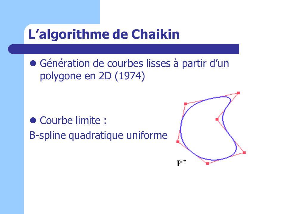 L'algorithme de Chaikin