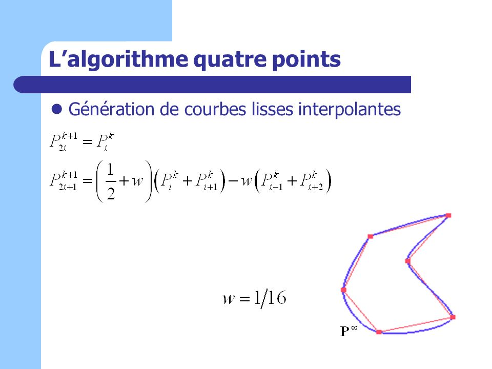 L'algorithme quatre points