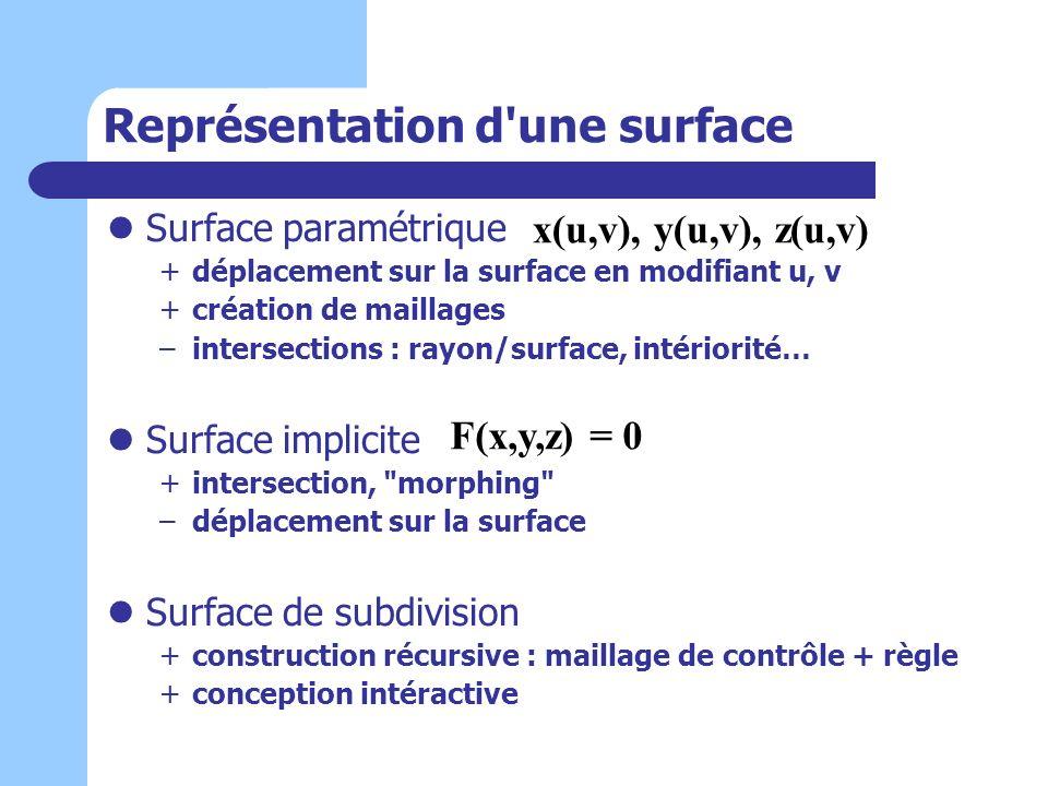 Représentation d une surface