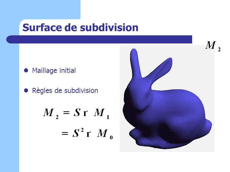 Surface de subdivision