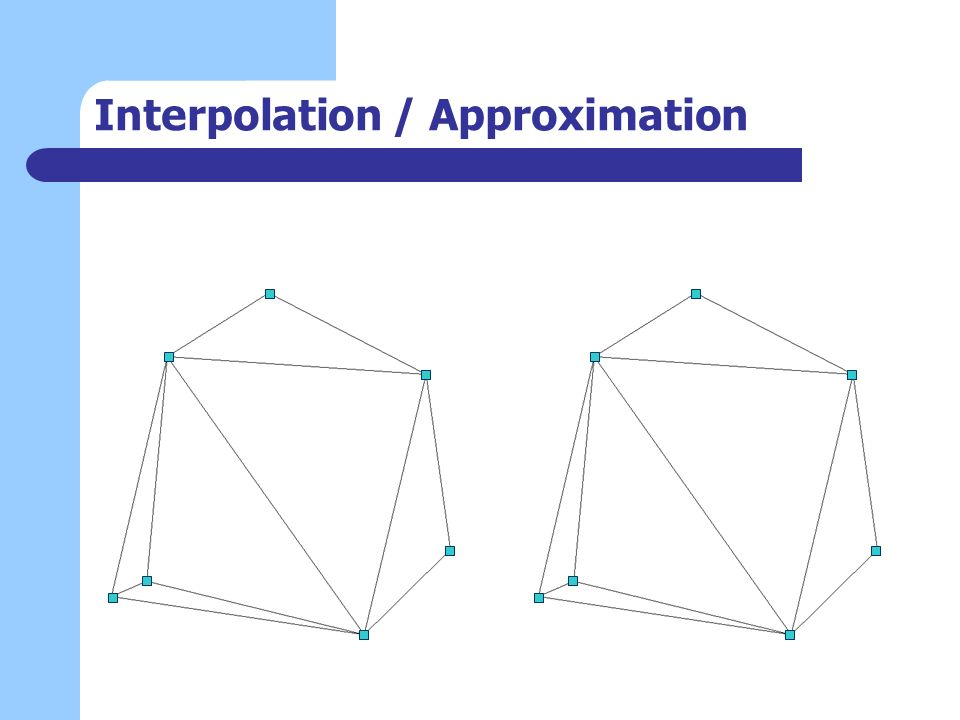 Interpolation / Approximation