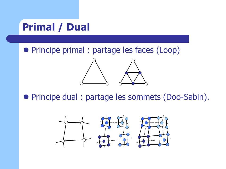 Primal / Dual Principe primal : partage les faces (Loop)