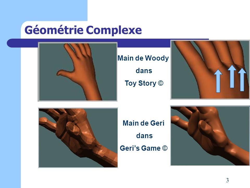 Géométrie Complexe Main de Woody dans Toy Story © Main de Geri dans