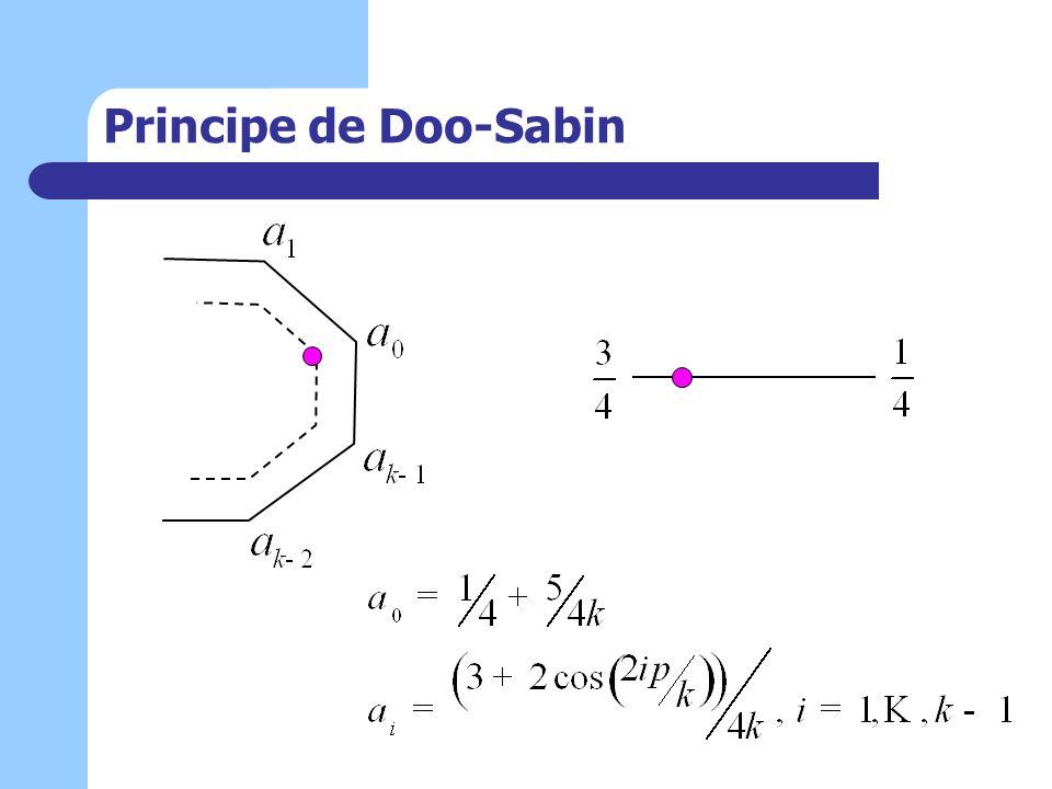 Principe de Doo-Sabin