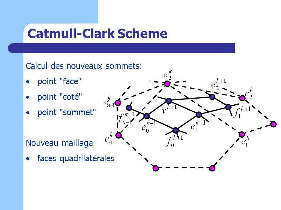 Catmull-Clark Scheme Calcul des nouveaux sommets: point face