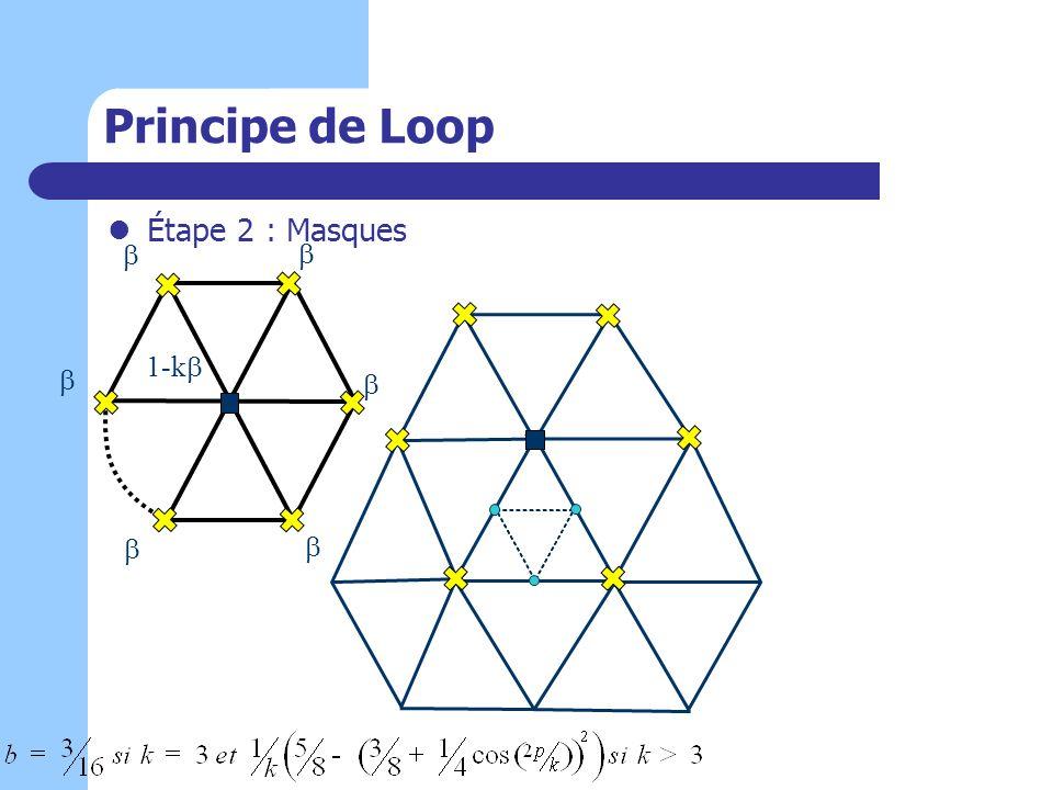 Principe de Loop Étape 2 : Masques 1-k  Principe de Loop