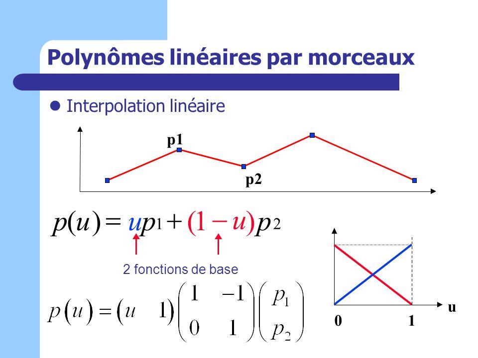 Polynômes linéaires par morceaux