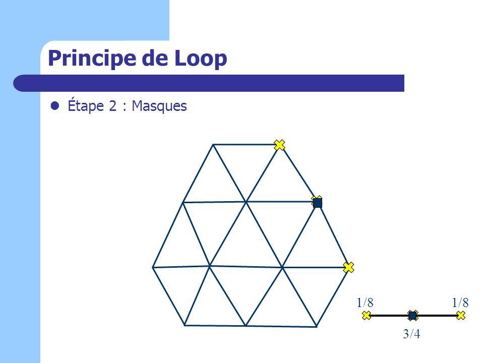 Principe de Loop Étape 2 : Masques 1/8 3/4 Principe de Loop