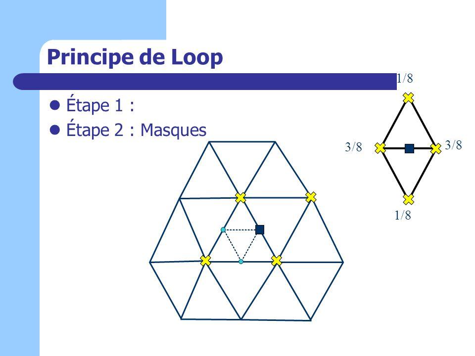 Principe de Loop Étape 1 : Étape 2 : Masques 3/8 1/8 Principe de Loop