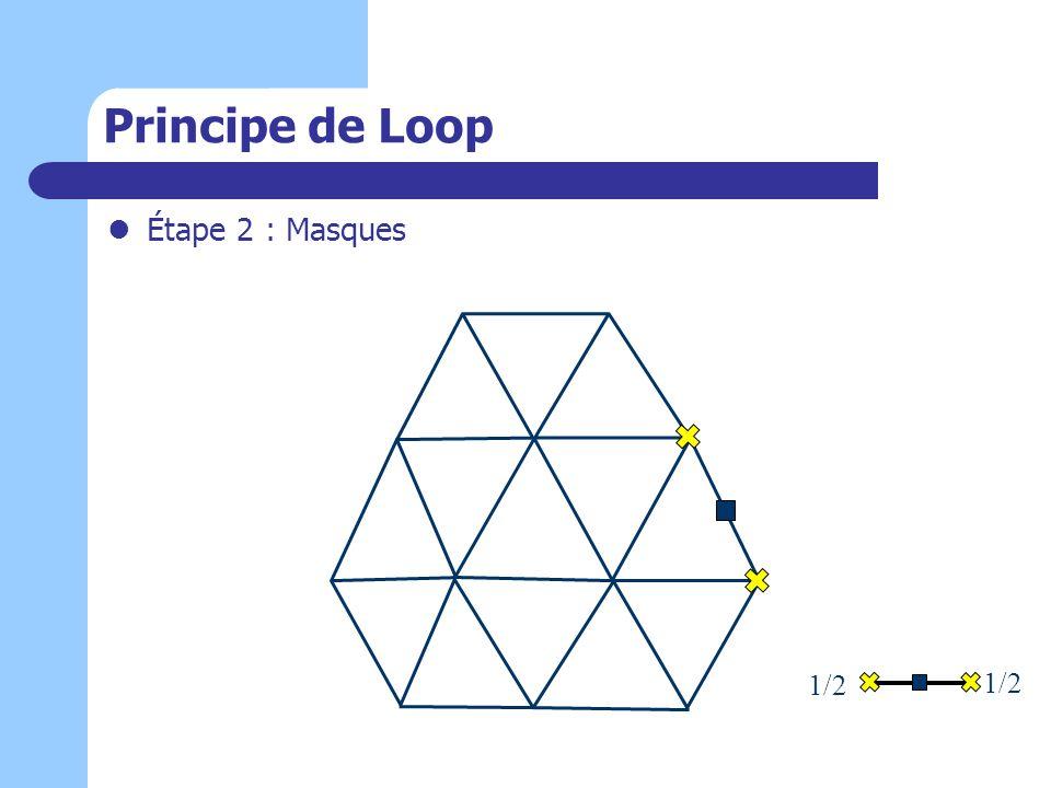 Principe de Loop Étape 2 : Masques 1/2 Principe de Loop