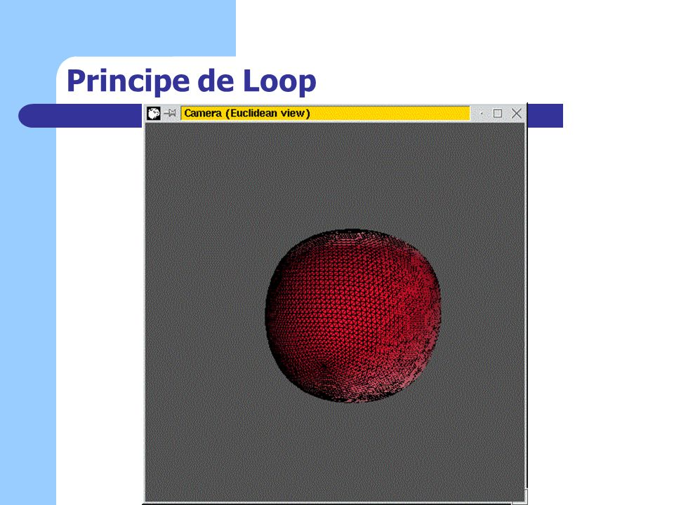 Principe de Loop