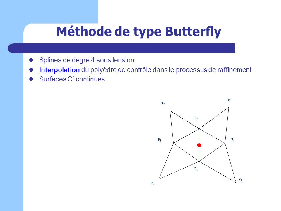 Méthode de type Butterfly