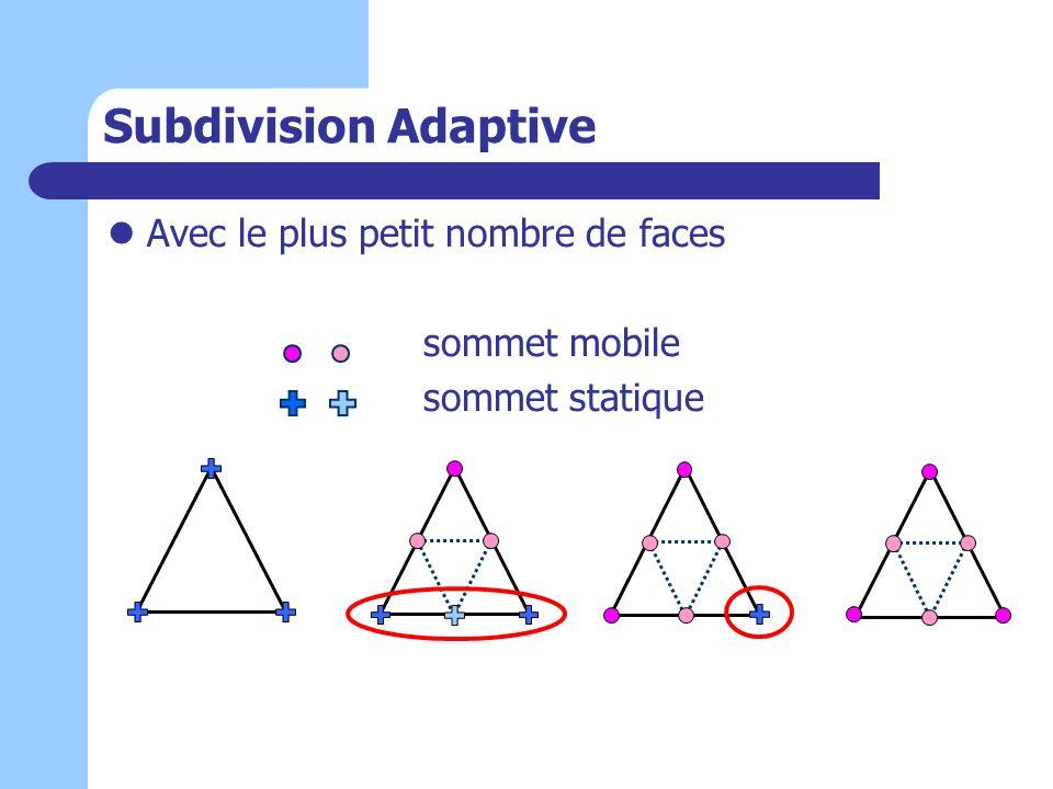 Subdivision Adaptive Avec le plus petit nombre de faces sommet mobile