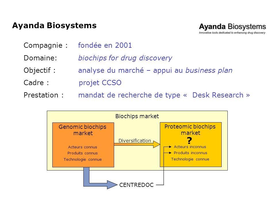 Ayanda Biosystems Compagnie : fondée en 2001
