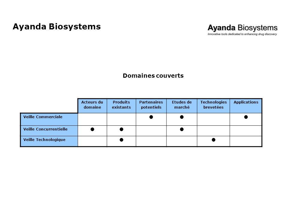 Ayanda Biosystems Domaines couverts Acteurs du domaine Produits