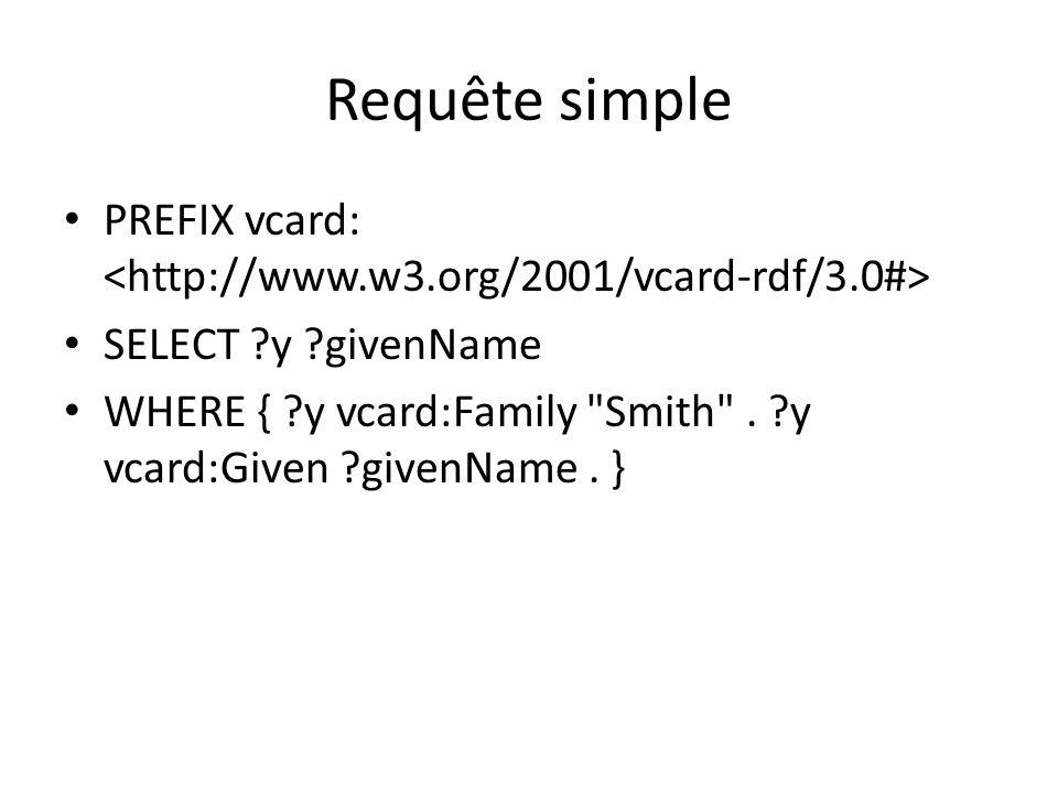 Requête simple PREFIX vcard: <http://www.w3.org/2001/vcard-rdf/3.0#> SELECT y givenName.