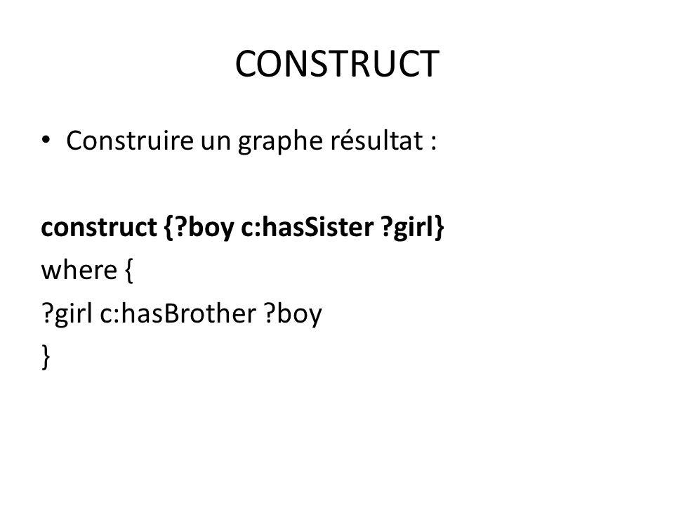 CONSTRUCT Construire un graphe résultat :