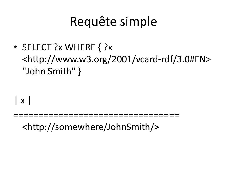 Requête simple SELECT x WHERE { x <http://www.w3.org/2001/vcard-rdf/3.0#FN> John Smith } | x |