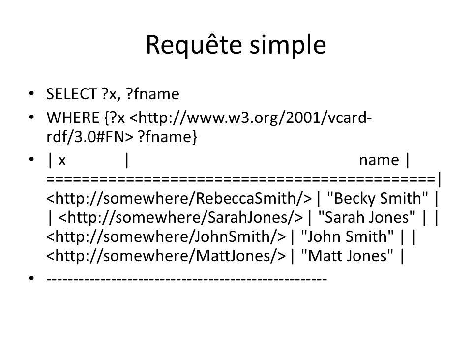Requête simple SELECT x, fname