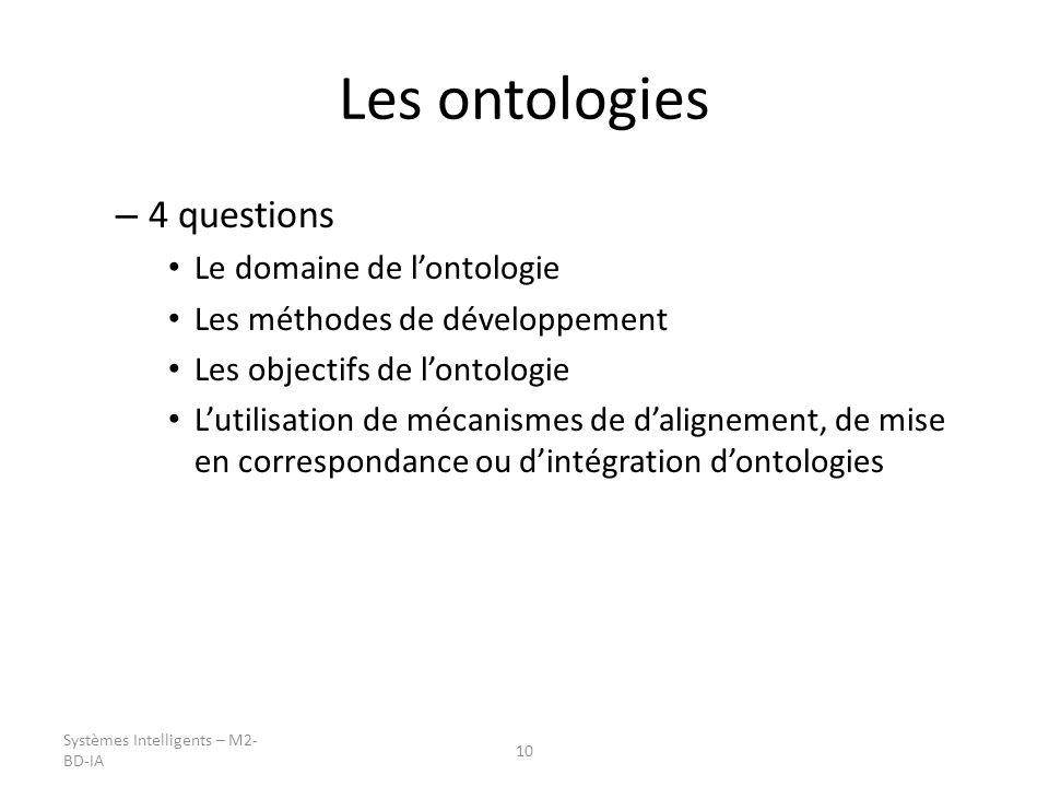 Les ontologies 4 questions Le domaine de l'ontologie