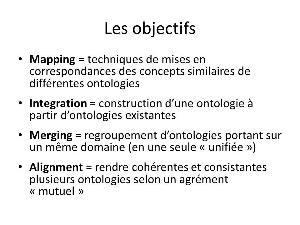 Les objectifsMapping = techniques de mises en correspondances des concepts similaires de différentes ontologies.