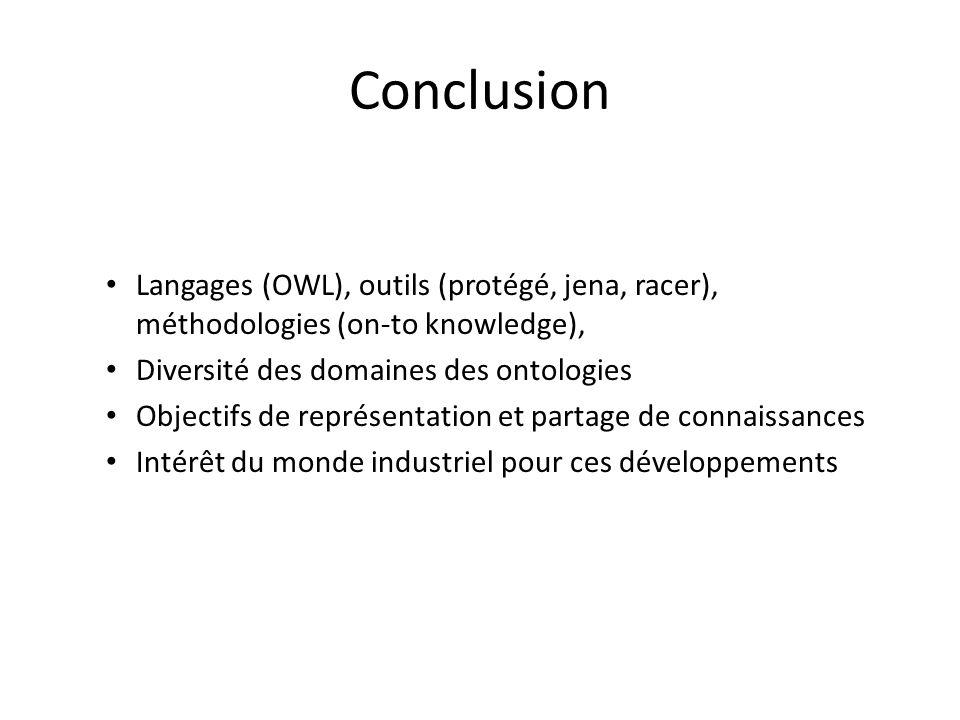 Conclusion Langages (OWL), outils (protégé, jena, racer), méthodologies (on-to knowledge), Diversité des domaines des ontologies.