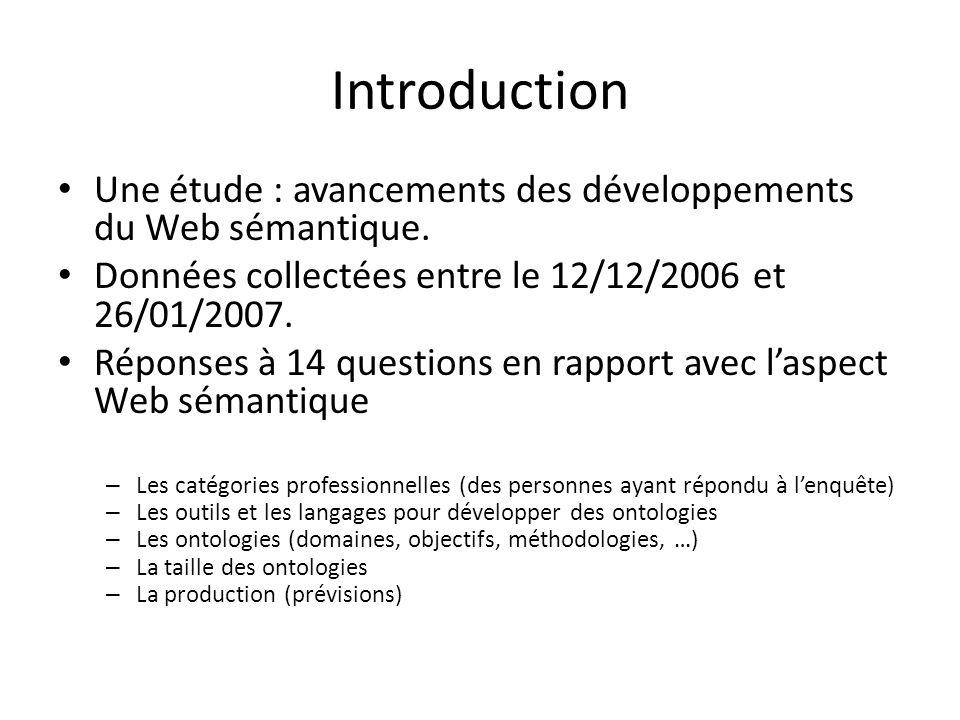 Introduction Une étude : avancements des développements du Web sémantique. Données collectées entre le 12/12/2006 et 26/01/2007.