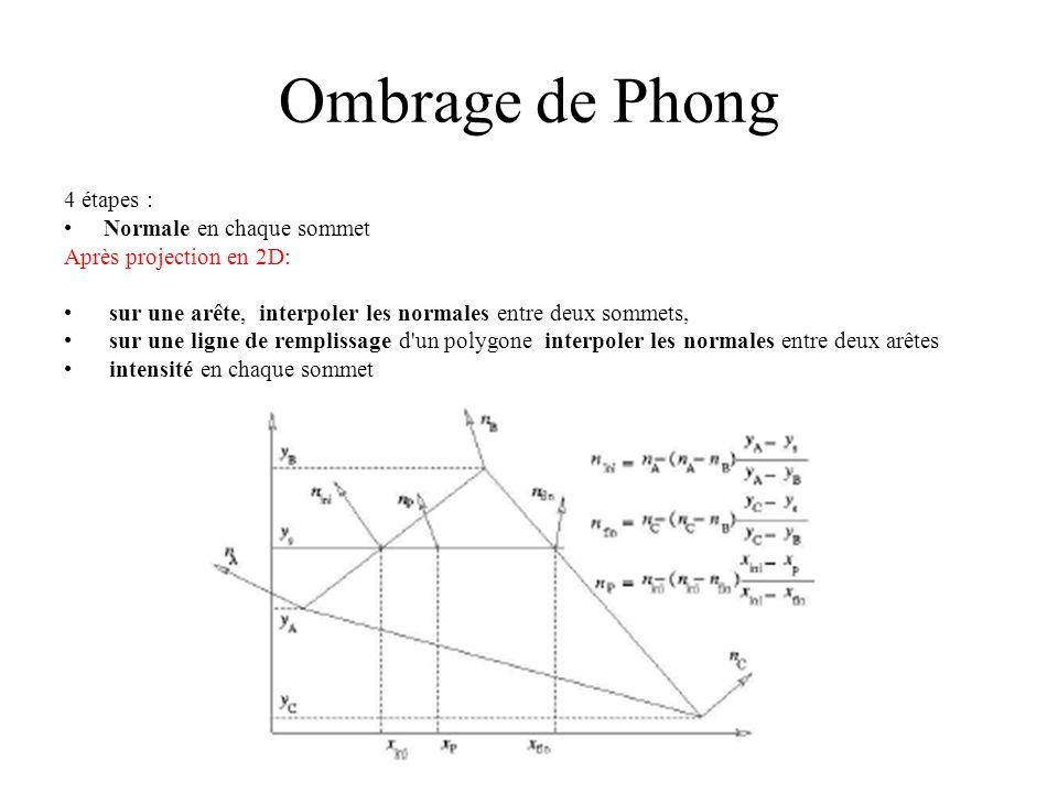 Ombrage de Phong 4 étapes : Normale en chaque sommet