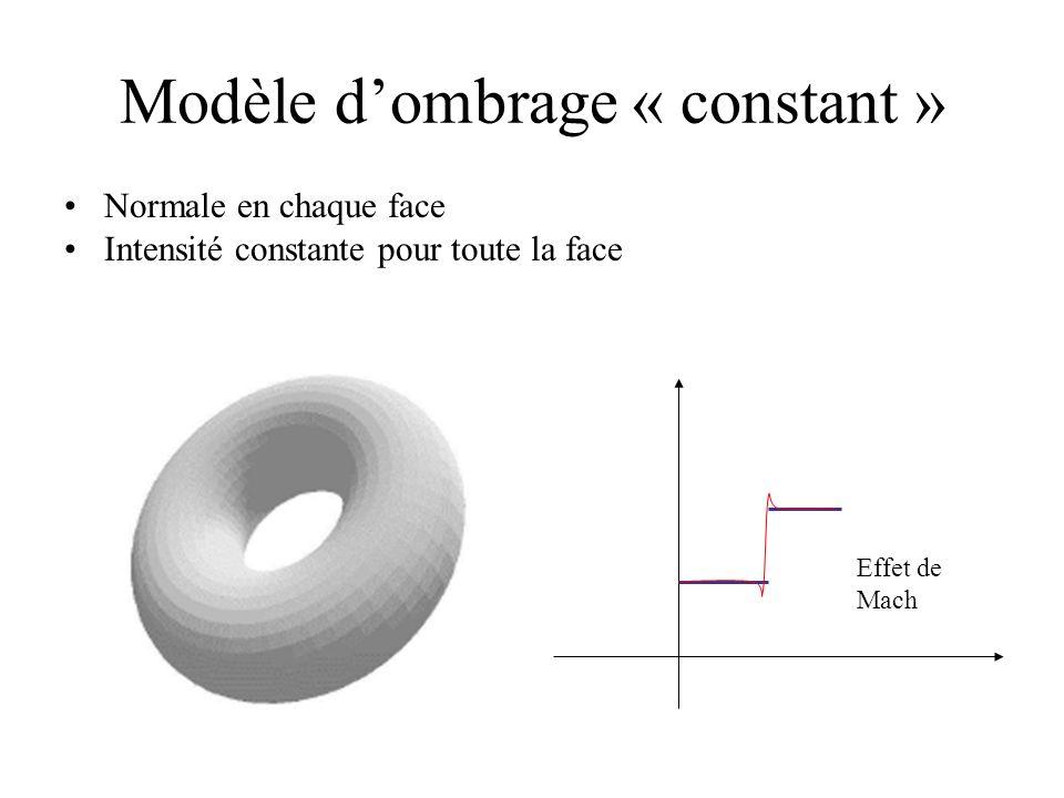 Modèle d'ombrage « constant »