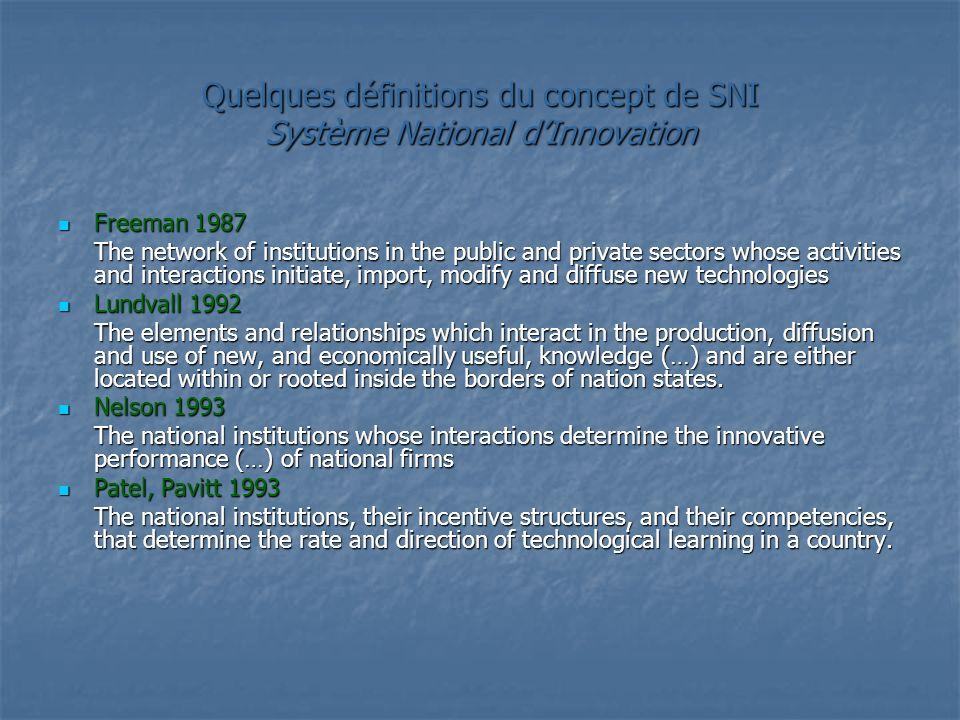Quelques définitions du concept de SNI Système National d'Innovation