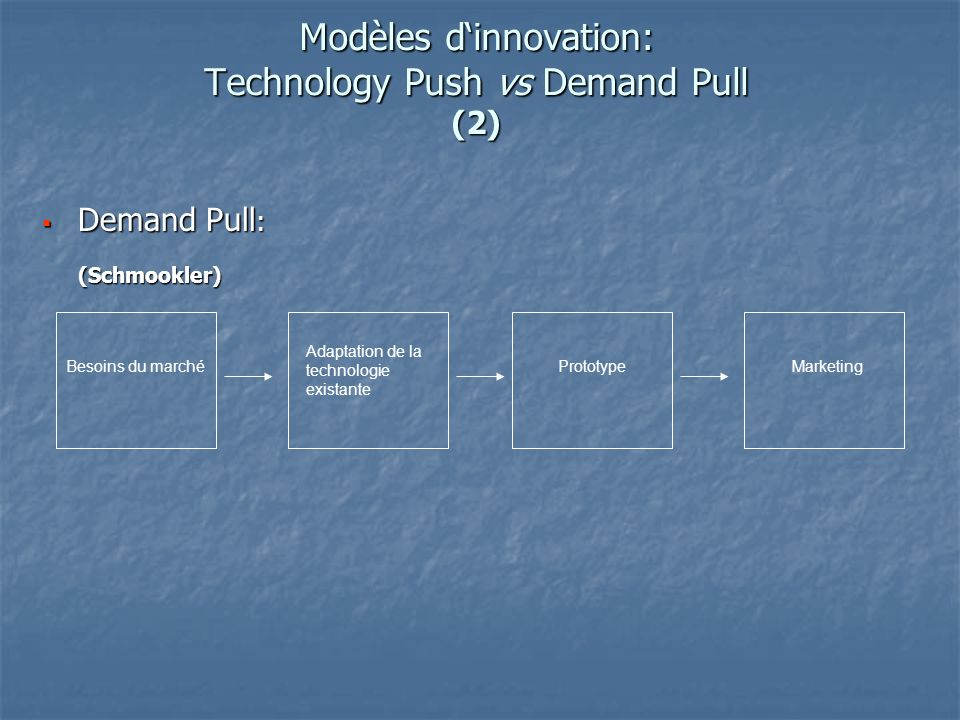 Modèles d'innovation: Technology Push vs Demand Pull (2)