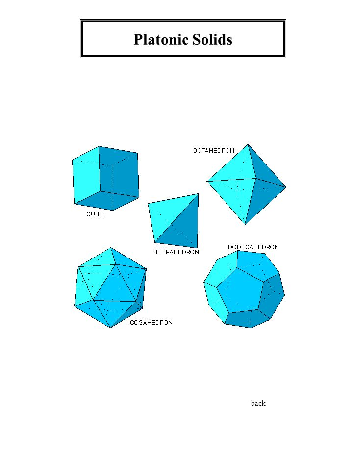 Platonic Solids back