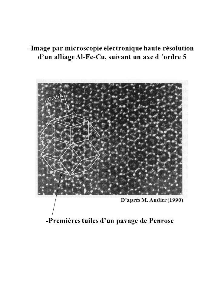 -Image par microscopie électronique haute résolution