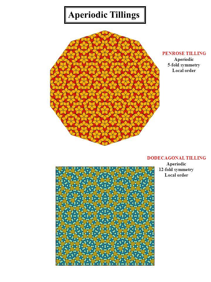 Aperiodic Tillings PENROSE TILLING Aperiodic 5-fold symmetry