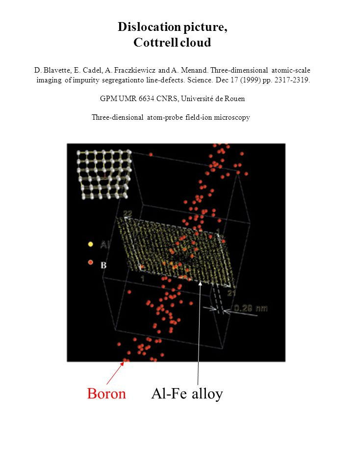 Boron Al-Fe alloy Dislocation picture, Cottrell cloud