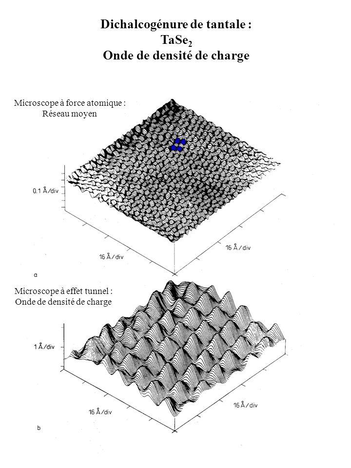 Dichalcogénure de tantale : Onde de densité de charge