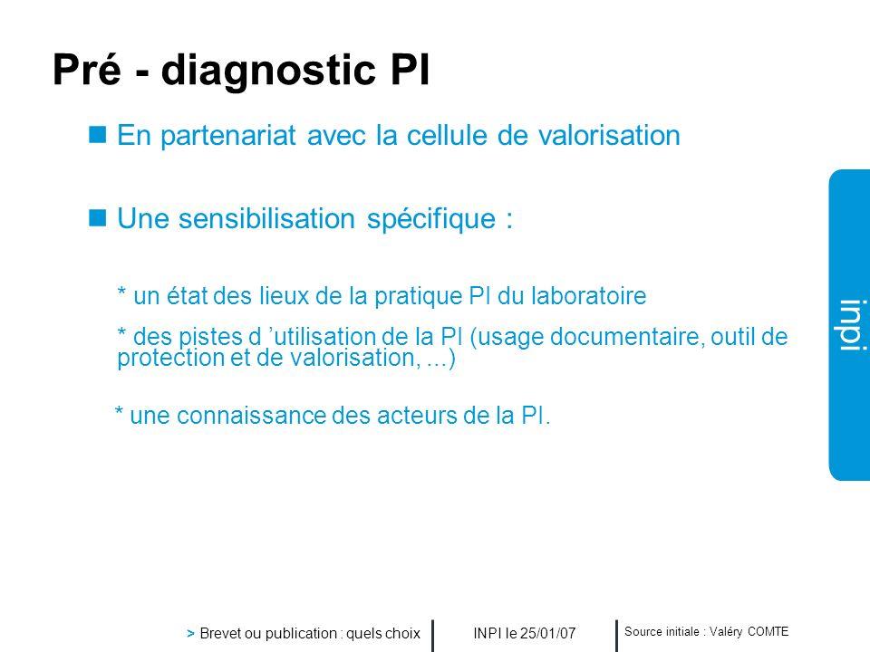 Pré - diagnostic PI En partenariat avec la cellule de valorisation