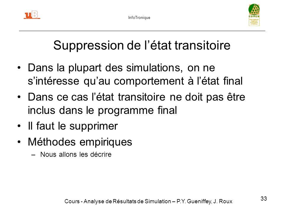 Suppression de l'état transitoire