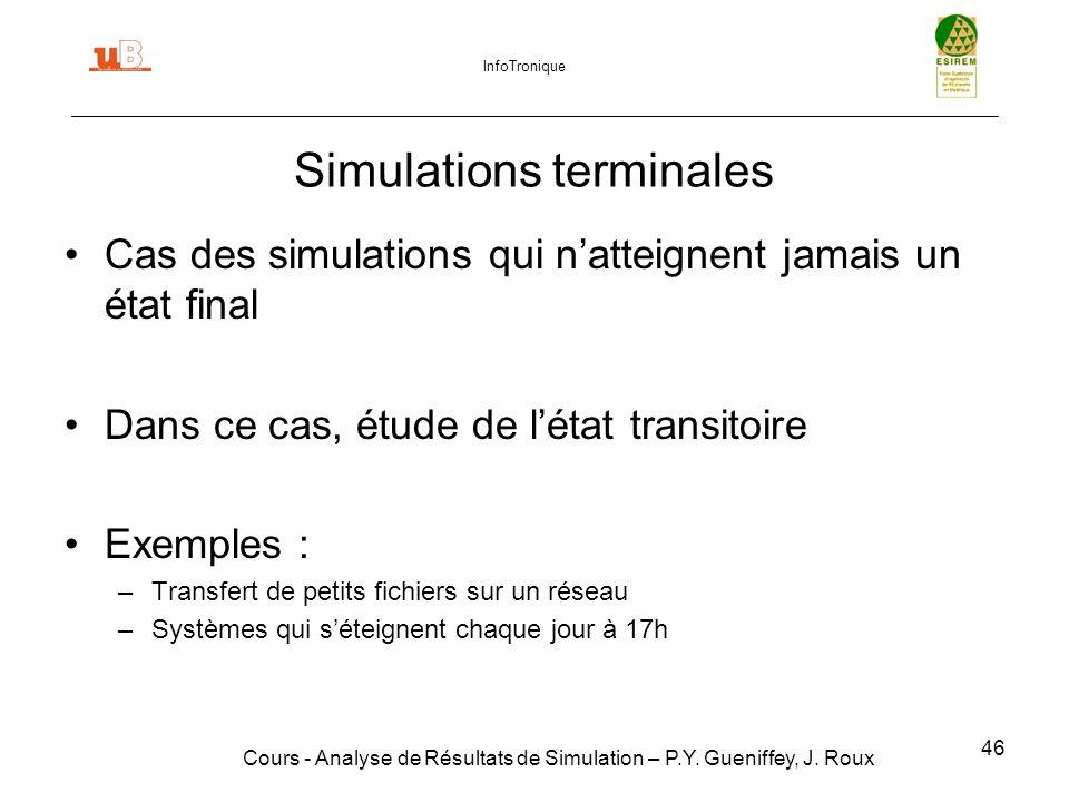 Simulations terminales
