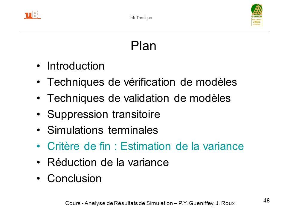 Plan Introduction Techniques de vérification de modèles