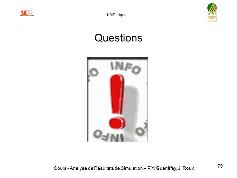 InfoTronique Questions Cours - Analyse de Résultats de Simulation – P.Y. Gueniffey, J. Roux