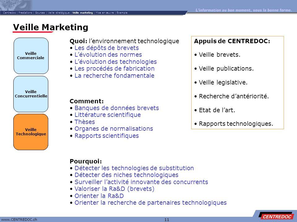Veille Marketing Quoi: l'environnement technologique