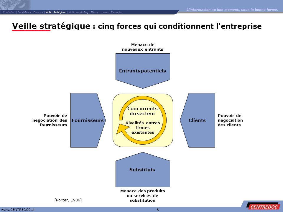 Veille stratégique : cinq forces qui conditionnent l entreprise