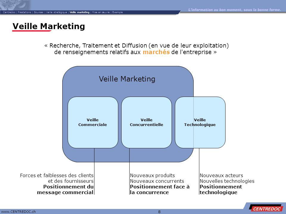 Bien-aimé RECHERCHE D'INFORMATIONS & VEILLE MARKETING - ppt video online  VE03