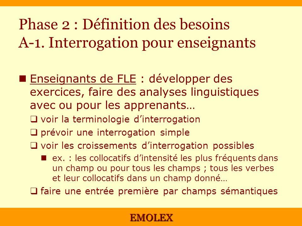 Phase 2 : Définition des besoins A-1. Interrogation pour enseignants