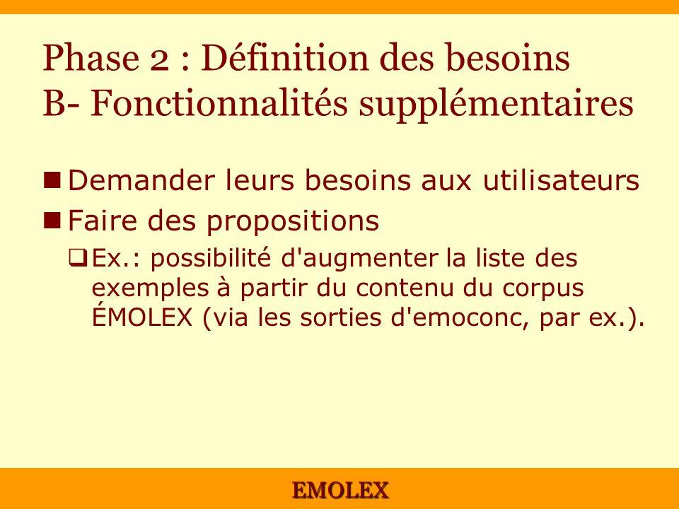 Phase 2 : Définition des besoins B- Fonctionnalités supplémentaires