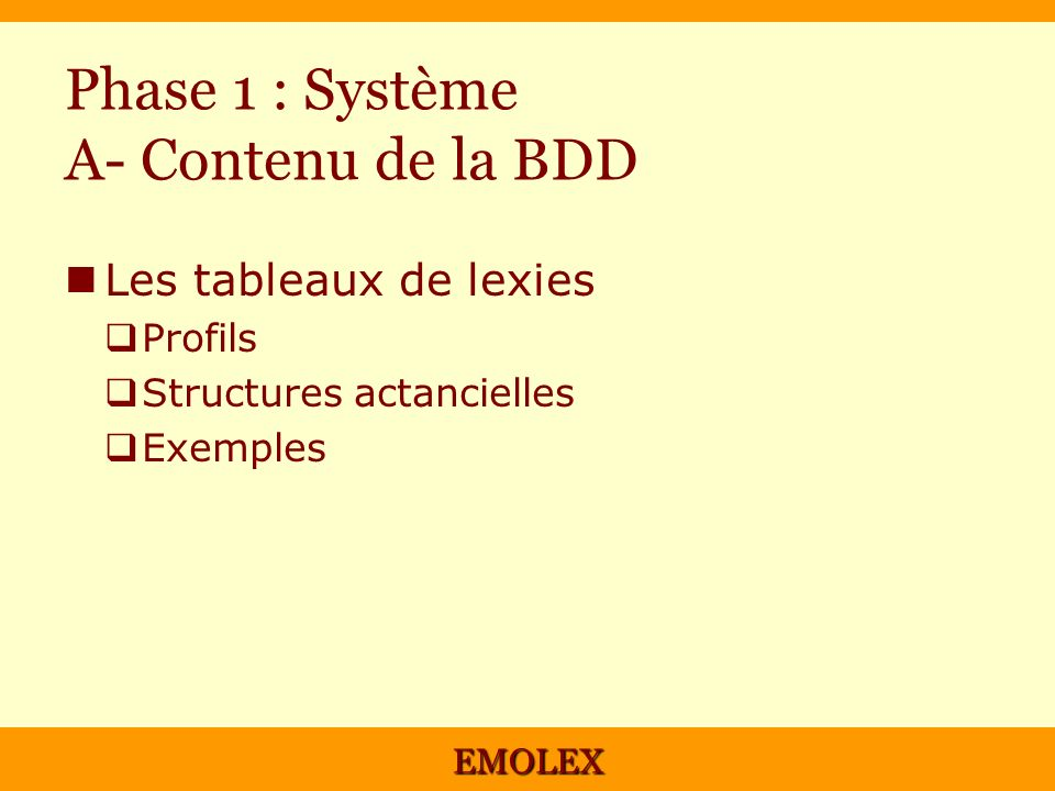 Phase 1 : Système A- Contenu de la BDD
