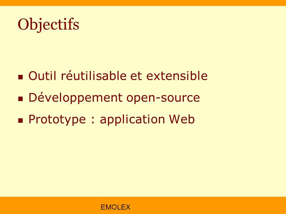 Objectifs Outil réutilisable et extensible Développement open-source