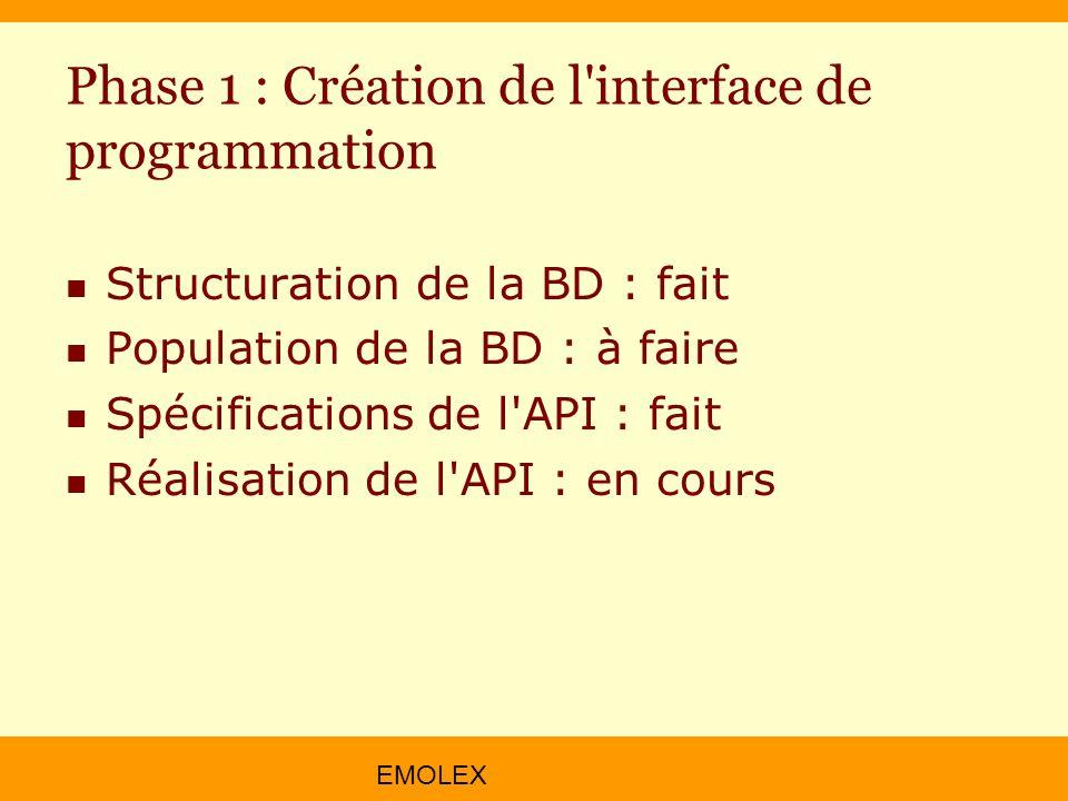 Phase 1 : Création de l interface de programmation
