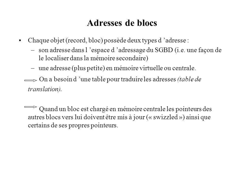 Adresses de blocs Chaque objet (record, bloc) possède deux types d 'adresse :